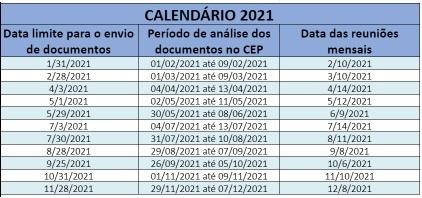 Data limite de submissão mensal 4